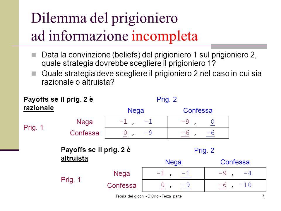 Teoria dei giochi - D Orio - Terza parte7 Dilemma del prigioniero ad informazione incompleta Data la convinzione (beliefs) del prigioniero 1 sul prigioniero 2, quale strategia dovrebbe scegliere il prigioniero 1.