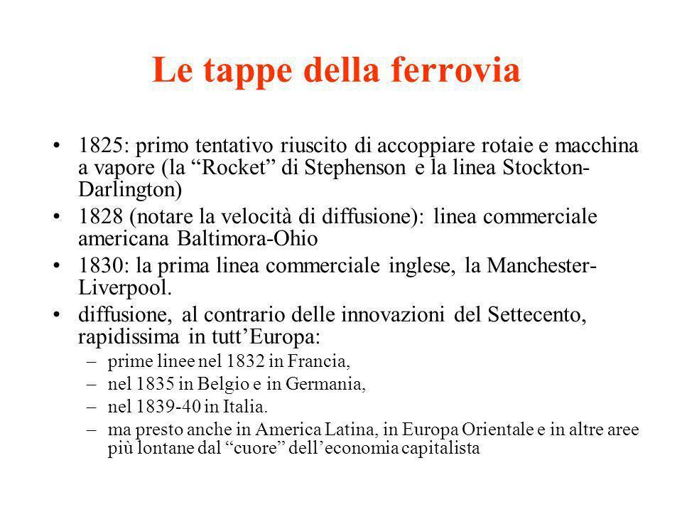 Le tappe della ferrovia 1825: primo tentativo riuscito di accoppiare rotaie e macchina a vapore (la Rocket di Stephenson e la linea Stockton- Darlingt