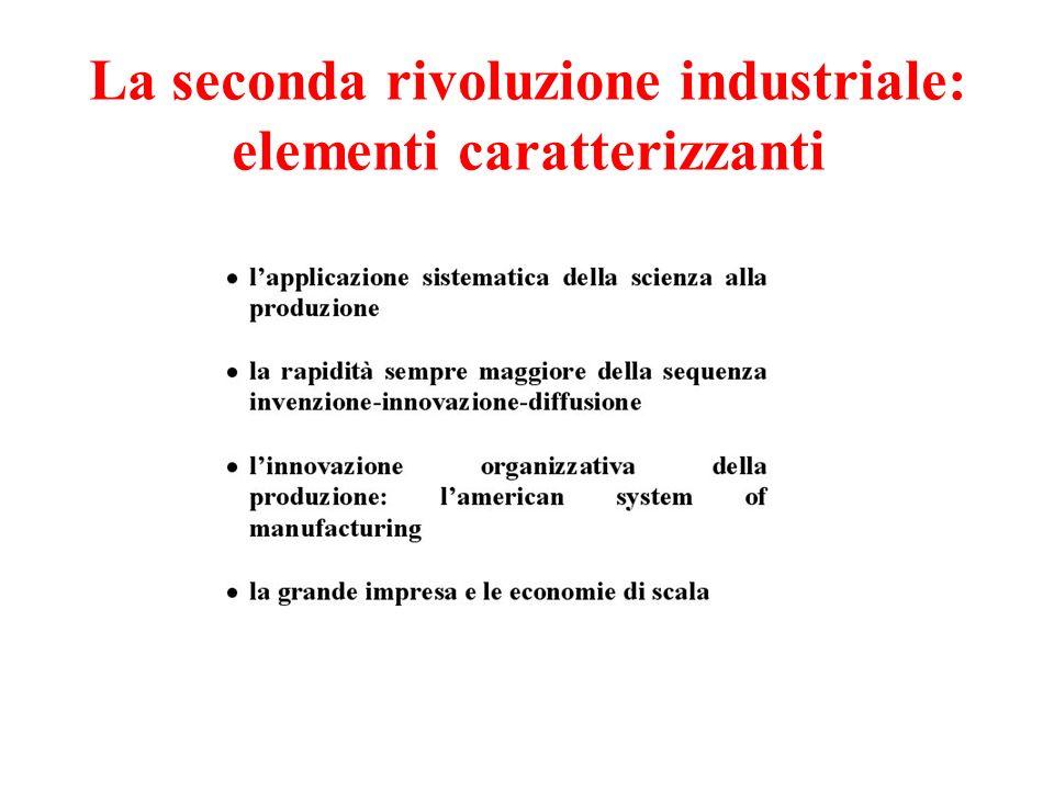 La seconda rivoluzione industriale: elementi caratterizzanti
