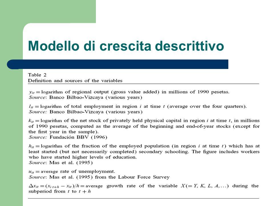 Modello di crescita descrittivo