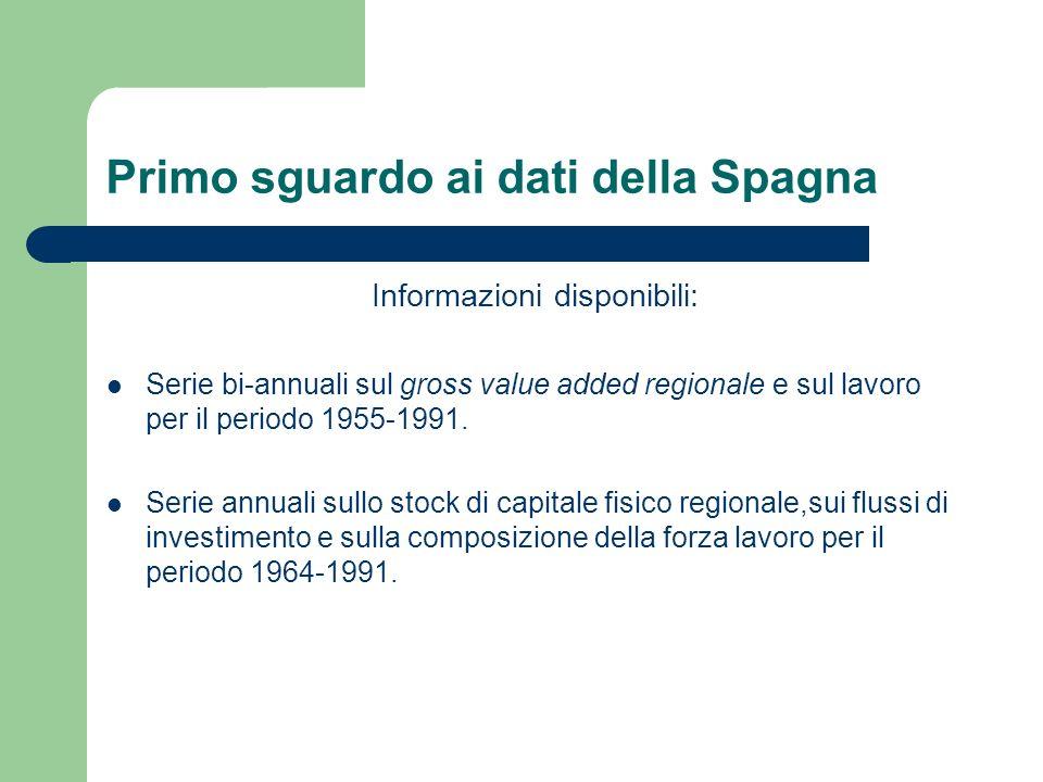 Primo sguardo ai dati della Spagna Informazioni disponibili: Serie bi-annuali sul gross value added regionale e sul lavoro per il periodo 1955-1991.