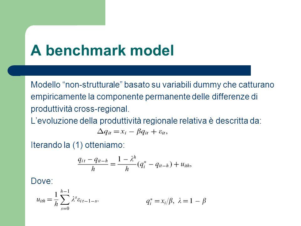 A benchmark model Modello non-strutturale basato su variabili dummy che catturano empiricamente la componente permanente delle differenze di produttività cross-regional.