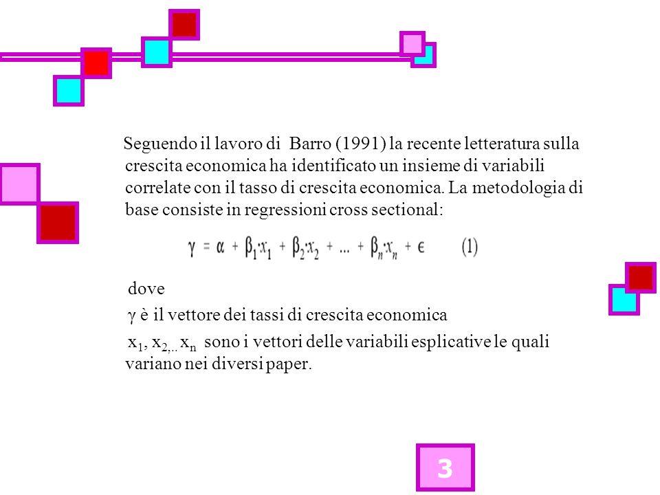 3 Seguendo il lavoro di Barro (1991) la recente letteratura sulla crescita economica ha identificato un insieme di variabili correlate con il tasso di crescita economica.