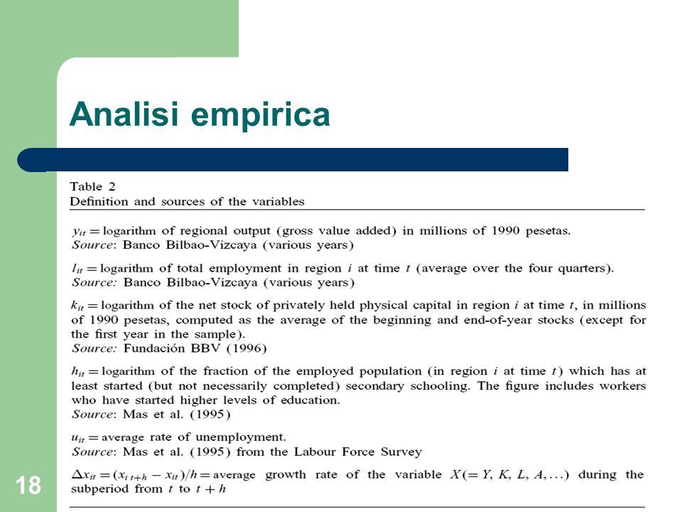 18 Analisi empirica