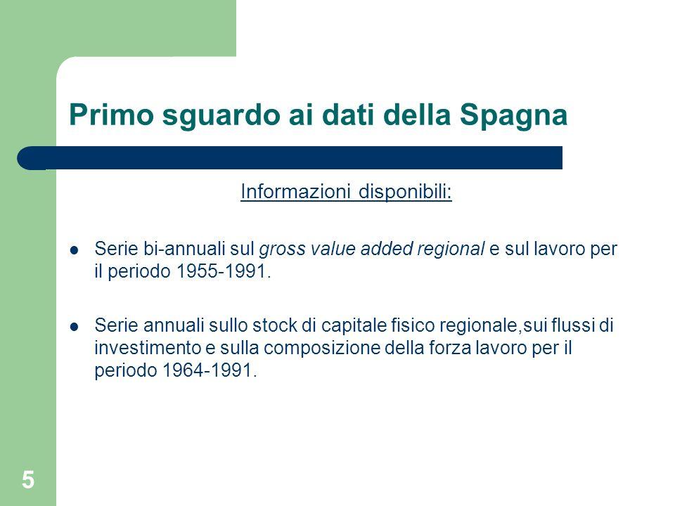 5 Primo sguardo ai dati della Spagna Informazioni disponibili: Serie bi-annuali sul gross value added regional e sul lavoro per il periodo 1955-1991.