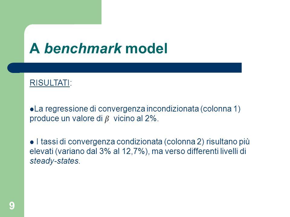 9 A benchmark model RISULTATI: La regressione di convergenza incondizionata (colonna 1) produce un valore di vicino al 2%.