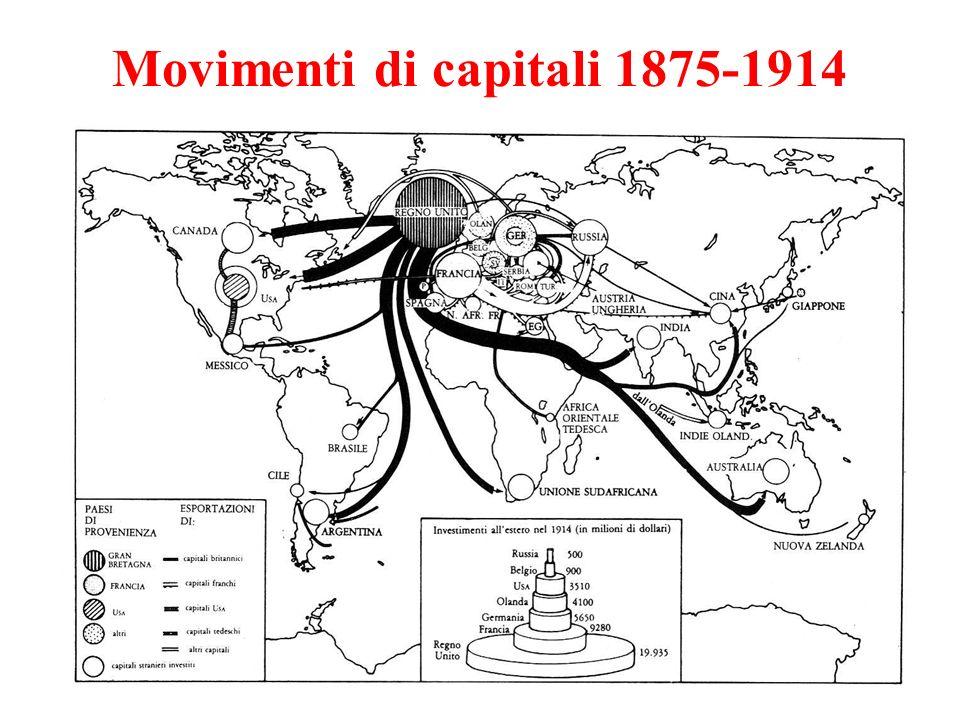 Movimenti di capitali 1875-1914