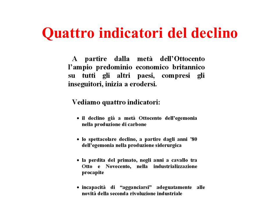 Quattro indicatori del declino