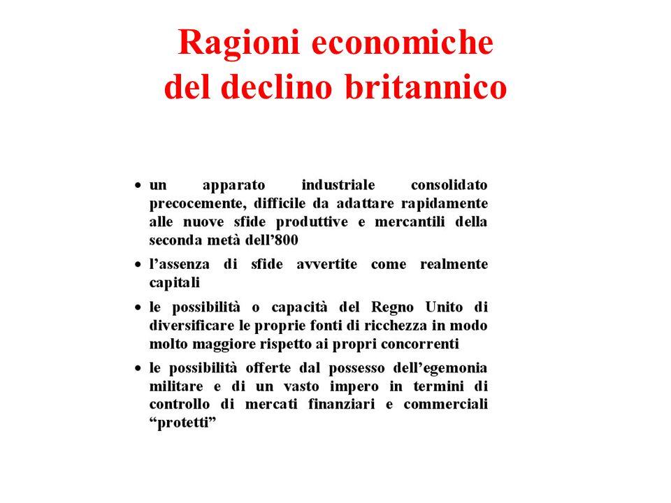 Ragioni economiche del declino britannico