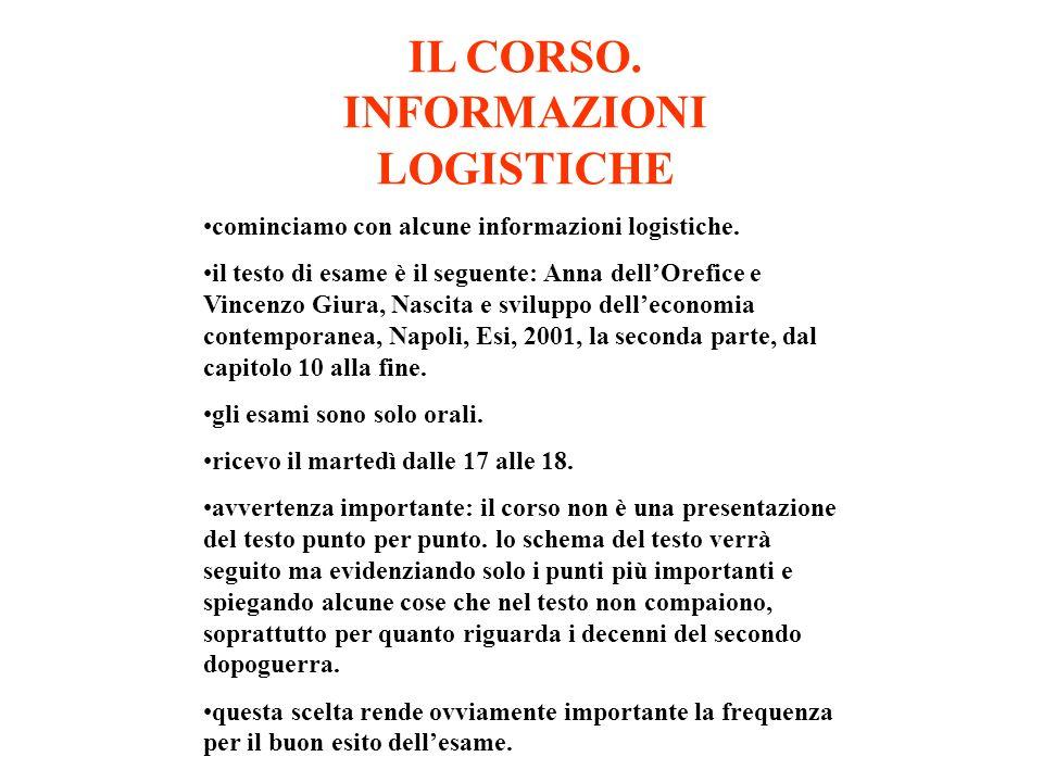 IL CORSO. INFORMAZIONI LOGISTICHE cominciamo con alcune informazioni logistiche.
