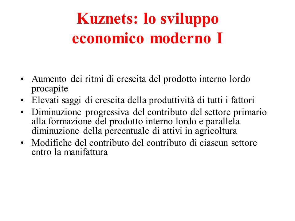 Kuznets: lo sviluppo economico moderno I Aumento dei ritmi di crescita del prodotto interno lordo procapite Elevati saggi di crescita della produttivi