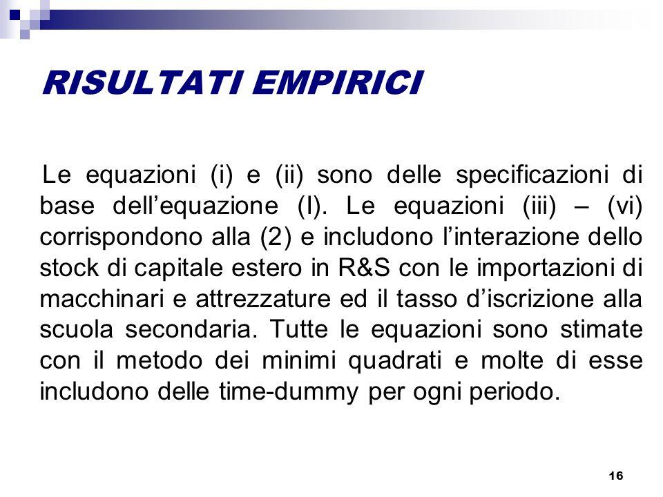 16 RISULTATI EMPIRICI Le equazioni (i) e (ii) sono delle specificazioni di base dellequazione (I).