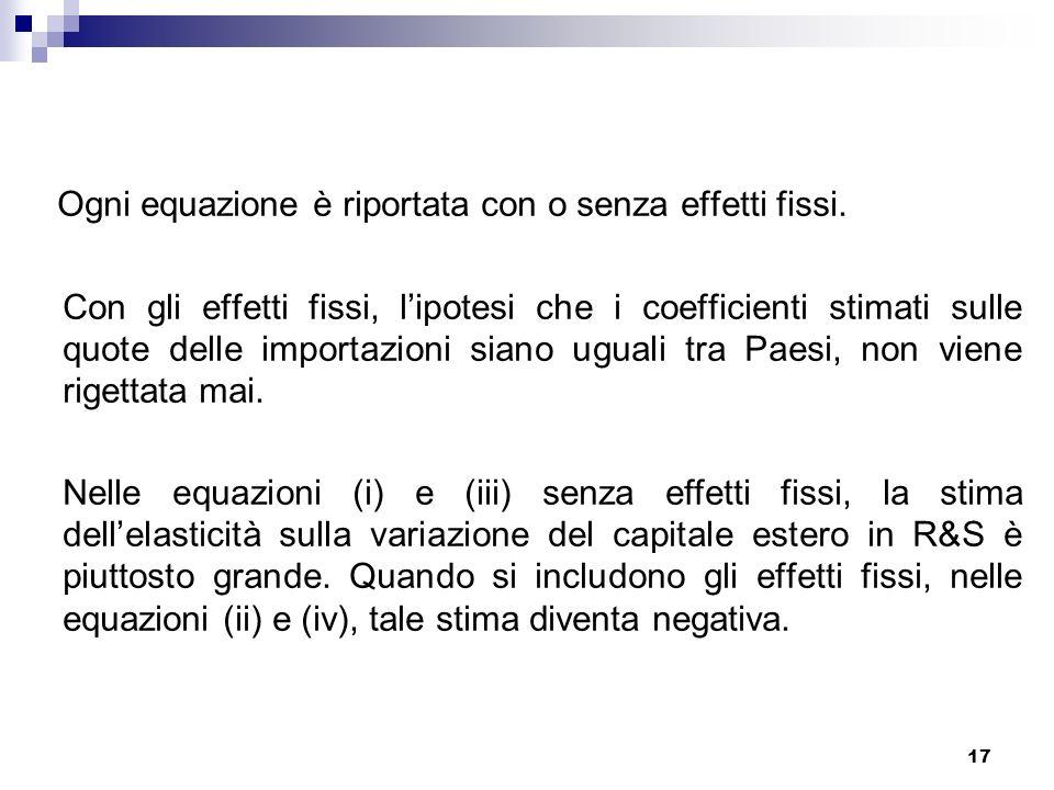17 Ogni equazione è riportata con o senza effetti fissi.