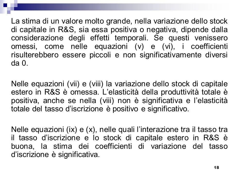 18 La stima di un valore molto grande, nella variazione dello stock di capitale in R&S, sia essa positiva o negativa, dipende dalla considerazione degli effetti temporali.
