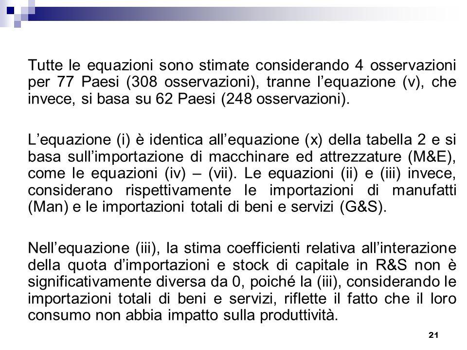 21 Tutte le equazioni sono stimate considerando 4 osservazioni per 77 Paesi (308 osservazioni), tranne lequazione (v), che invece, si basa su 62 Paesi (248 osservazioni).