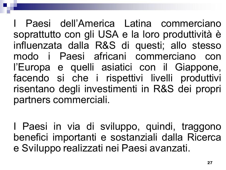 27 I Paesi dellAmerica Latina commerciano soprattutto con gli USA e la loro produttività è influenzata dalla R&S di questi; allo stesso modo i Paesi africani commerciano con lEuropa e quelli asiatici con il Giappone, facendo si che i rispettivi livelli produttivi risentano degli investimenti in R&S dei propri partners commerciali.