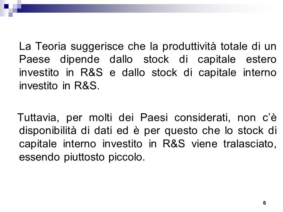 5 La Teoria suggerisce che la produttività totale di un Paese dipende dallo stock di capitale estero investito in R&S e dallo stock di capitale interno investito in R&S.