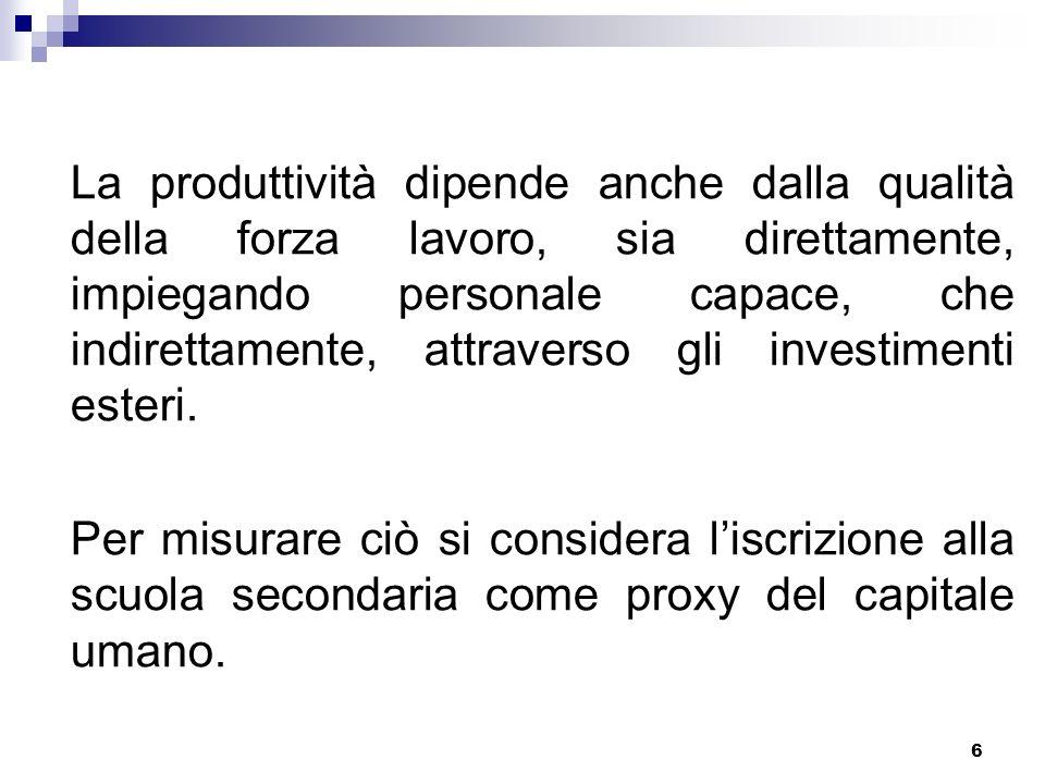 6 La produttività dipende anche dalla qualità della forza lavoro, sia direttamente, impiegando personale capace, che indirettamente, attraverso gli investimenti esteri.