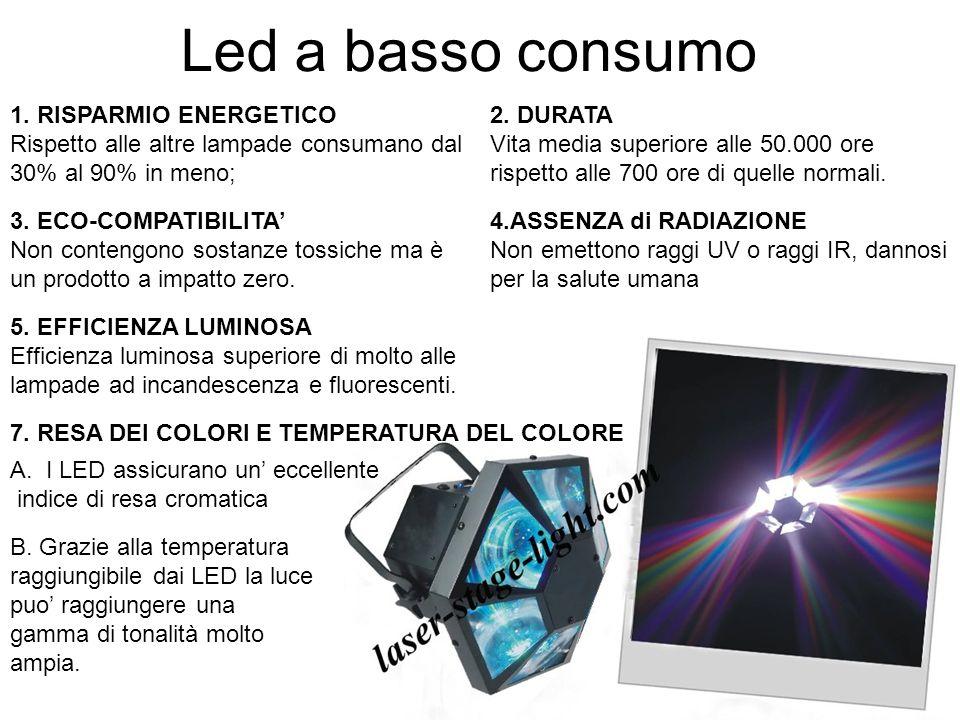 Led a basso consumo 1. RISPARMIO ENERGETICO Rispetto alle altre lampade consumano dal 30% al 90% in meno; 2. DURATA Vita media superiore alle 50.000 o