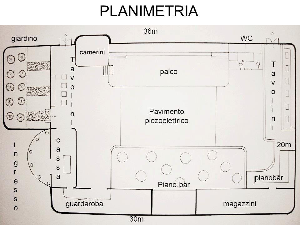 PLANIMETRIA Piano bar 30m 20m Pavimento piezoelettrico 36m ingressoingresso giardino pianobar palco camerini WC guardarobamagazzini TavoliniTavolini T