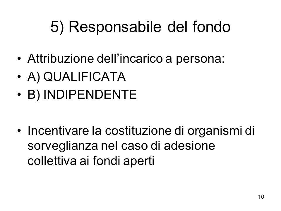 10 5) Responsabile del fondo Attribuzione dellincarico a persona: A) QUALIFICATA B) INDIPENDENTE Incentivare la costituzione di organismi di sorveglianza nel caso di adesione collettiva ai fondi aperti