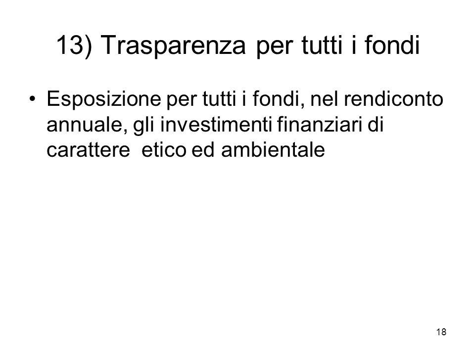 18 13) Trasparenza per tutti i fondi Esposizione per tutti i fondi, nel rendiconto annuale, gli investimenti finanziari di carattere etico ed ambientale