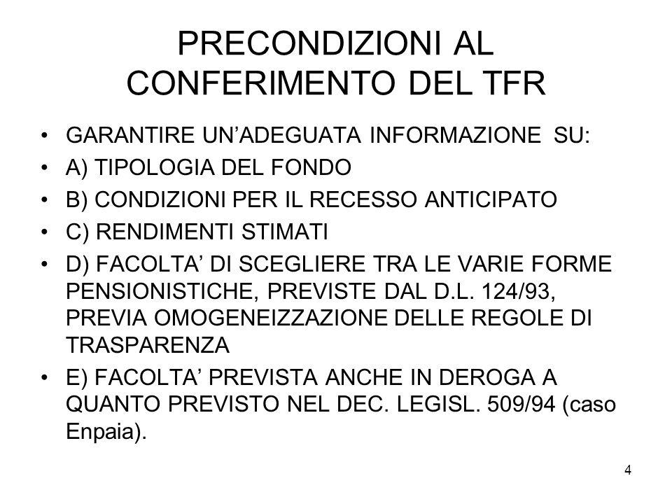 4 PRECONDIZIONI AL CONFERIMENTO DEL TFR GARANTIRE UNADEGUATA INFORMAZIONE SU: A) TIPOLOGIA DEL FONDO B) CONDIZIONI PER IL RECESSO ANTICIPATO C) RENDIMENTI STIMATI D) FACOLTA DI SCEGLIERE TRA LE VARIE FORME PENSIONISTICHE, PREVISTE DAL D.L.