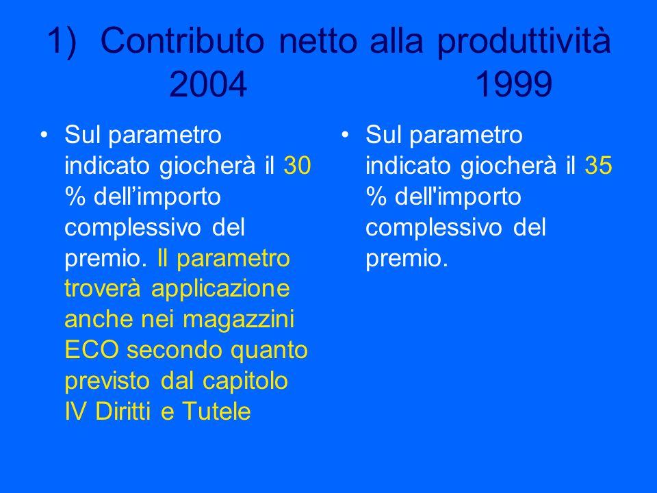 1)Contributo netto alla produttività 2004 1999 Sul parametro indicato giocherà il 30 % dellimporto complessivo del premio. Il parametro troverà applic