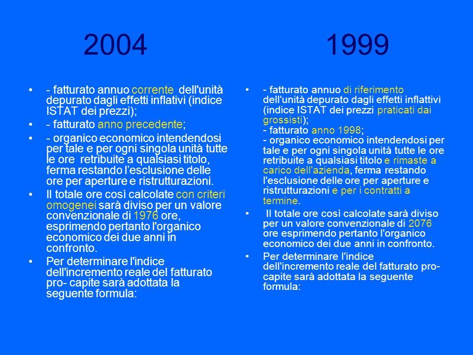 2004 1999 - fatturato annuo corrente dell'unità depurato dagli effetti inflativi (indice ISTAT dei prezzi); - fatturato anno precedente; - organico ec
