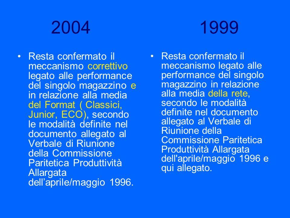 2004 1999 Resta confermato il meccanismo correttivo legato alle performance del singolo magazzino e in relazione alla media del Format ( Classici, Jun