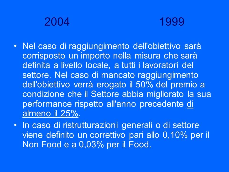 2004 1999 Nel caso di raggiungimento dell'obiettivo sarà corrisposto un importo nella misura che sarà definita a livello locale, a tutti i lavoratori