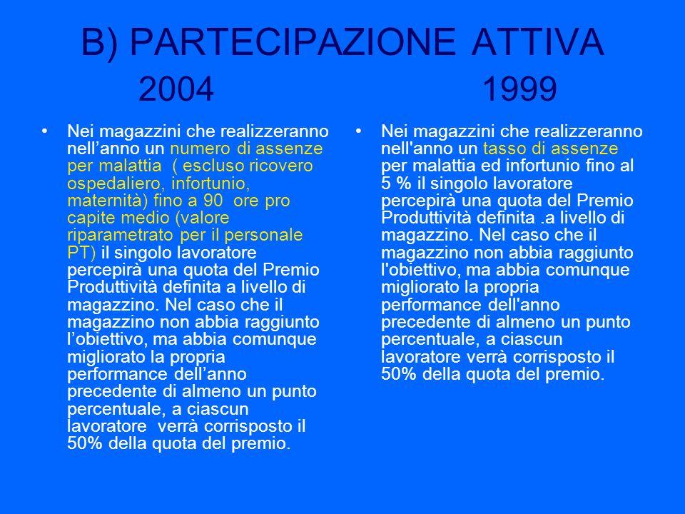 B) PARTECIPAZIONE ATTIVA 2004 1999 Nei magazzini che realizzeranno nellanno un numero di assenze per malattia ( escluso ricovero ospedaliero, infortun