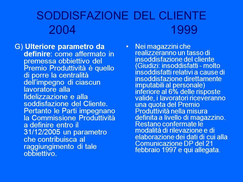 SODDISFAZIONE DEL CLIENTE 2004 1999 G) Ulteriore parametro da definire: come affermato in premessa obbiettivo del Premio Produttività è quello di porr