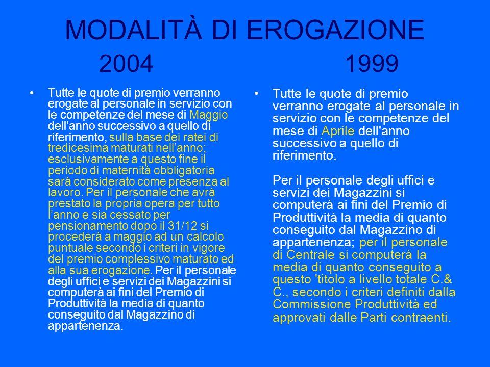 MODALITÀ DI EROGAZIONE 2004 1999 Tutte le quote di premio verranno erogate al personale in servizio con le competenze del mese di Maggio dellanno succ