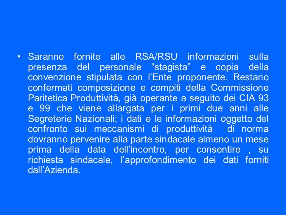 Saranno fornite alle RSA/RSU informazioni sulla presenza del personale stagista e copia della convenzione stipulata con lEnte proponente. Restano conf