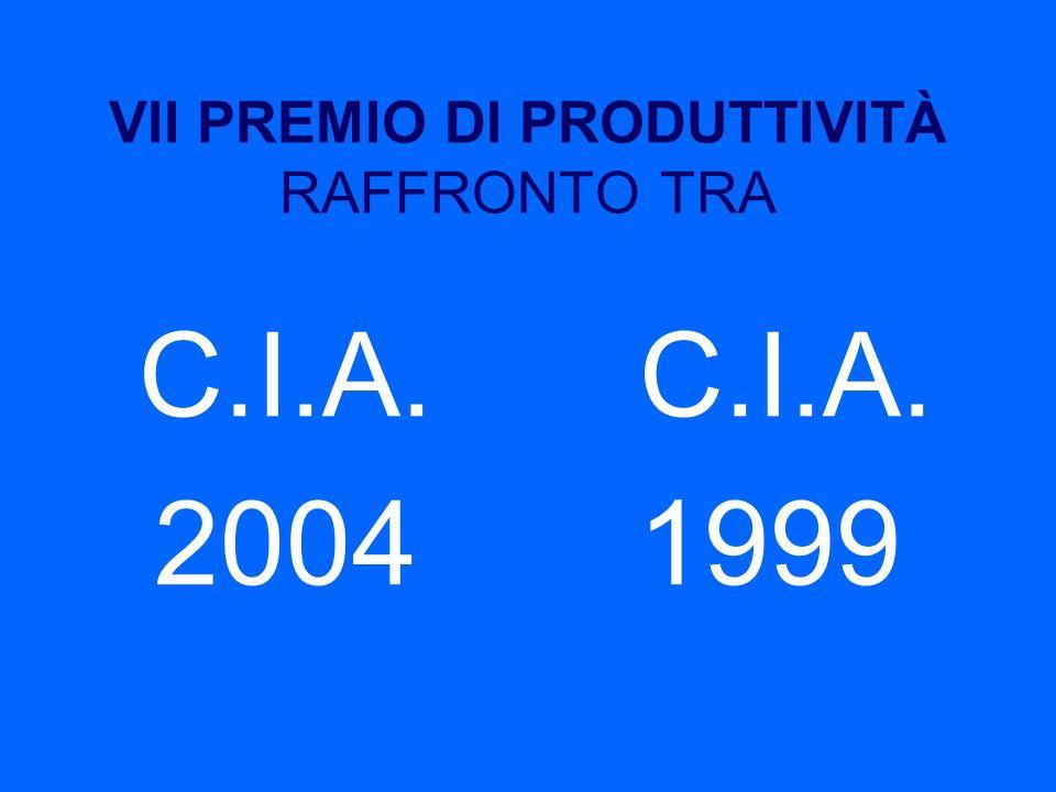VII PREMIO DI PRODUTTIVITÀ RAFFRONTO TRA C.I.A. 2004 C.I.A. 1999