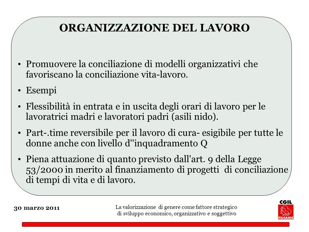 30 marzo 2011 La valorizzazione di genere come fattore strategico di sviluppo economico, organizzativo e soggettivo ORGANIZZAZIONE DEL LAVORO Promuovere la conciliazione di modelli organizzativi che favoriscano la conciliazione vita-lavoro.