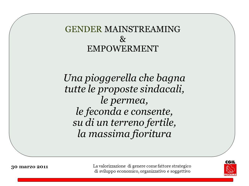 30 marzo 2011 La valorizzazione di genere come fattore strategico di sviluppo economico, organizzativo e soggettivo GENDER MAINSTREAMING & EMPOWERMENT Una pioggerella che bagna tutte le proposte sindacali, le permea, le feconda e consente, su di un terreno fertile, la massima fioritura