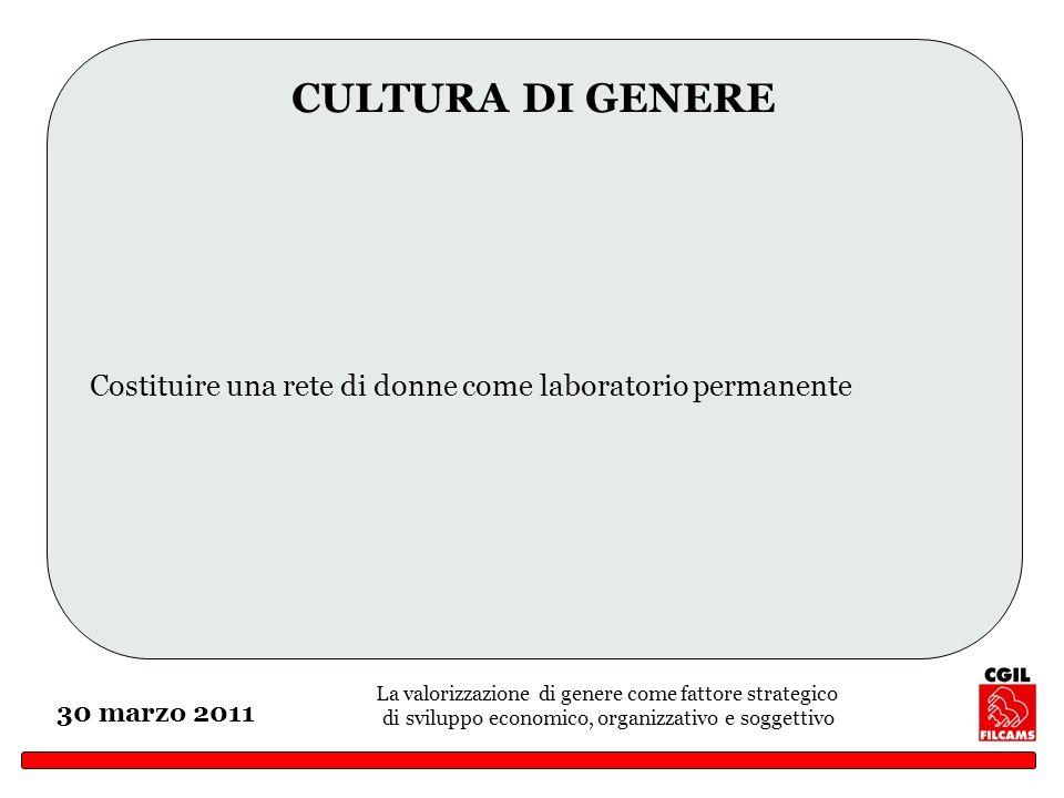 La valorizzazione di genere come fattore strategico di sviluppo economico, organizzativo e soggettivo 30 marzo 2011 CULTURA DI GENERE Costituire una r