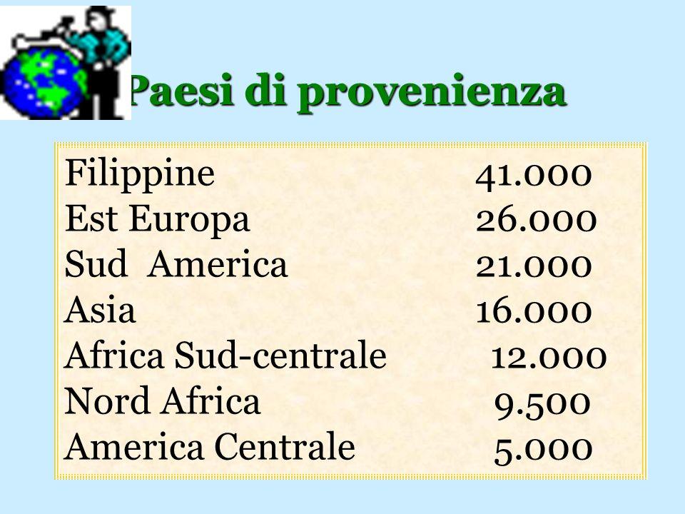 Lavoratori domestici stranieri nord 46% Centro 32% Sud e isole 21,5%