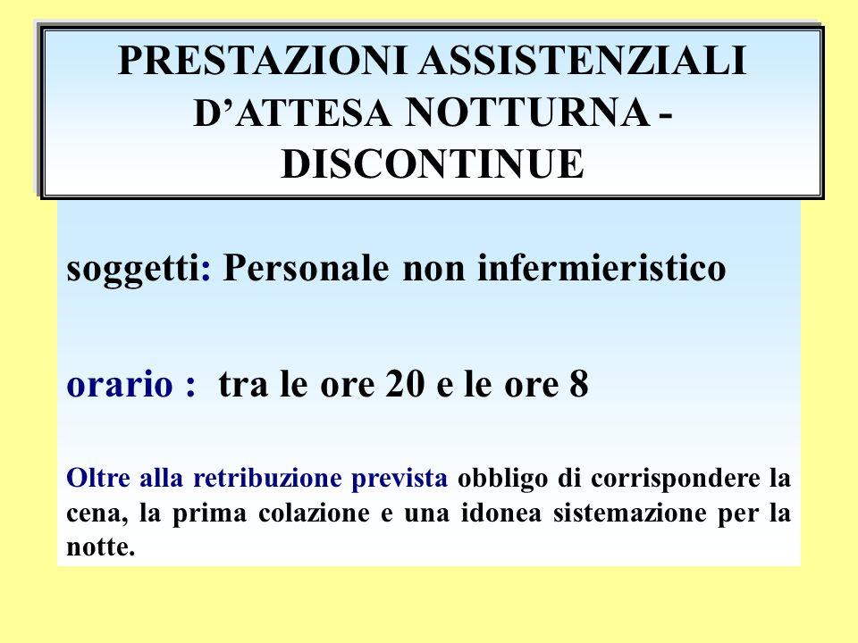 CCNL in vigore 8/03/2001 scadenza 7/03/2005 I minimi si rivalutano annualmente (gennaio)