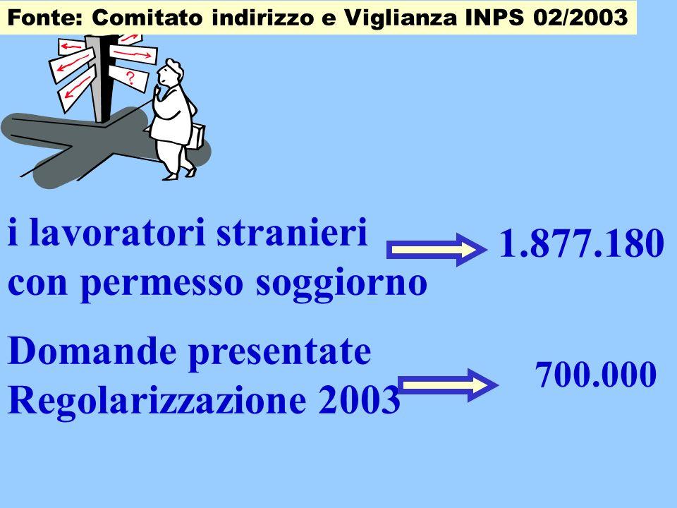 il numero dei lavoratori stranieri in Europa Italia 2,8% altri Paesi 10% il numero dei lavoratori stranieri in Europa Italia 2,8% altri Paesi 10% Popo