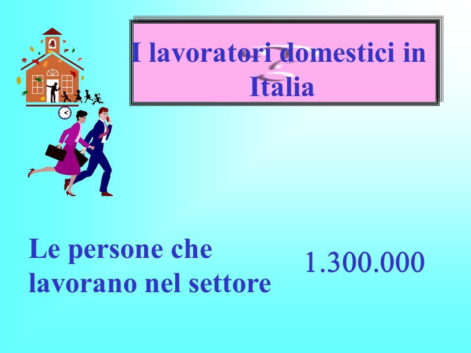 Fonte: Comitato indirizzo e Viglianza INPS 02/2003 1.877.180 i lavoratori stranieri con permesso soggiorno Domande presentate Regolarizzazione 2003 70