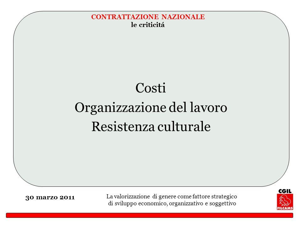 La valorizzazione di genere come fattore strategico di sviluppo economico, organizzativo e soggettivo 30 marzo 2011 CONTRATTAZIONE NAZIONALE le criticitá Costi Organizzazione del lavoro Resistenza culturale