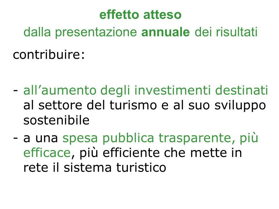 effetto atteso dalla presentazione annuale dei risultati contribuire: -allaumento degli investimenti destinati al settore del turismo e al suo sviluppo sostenibile -a una spesa pubblica trasparente, più efficace, più efficiente che mette in rete il sistema turistico