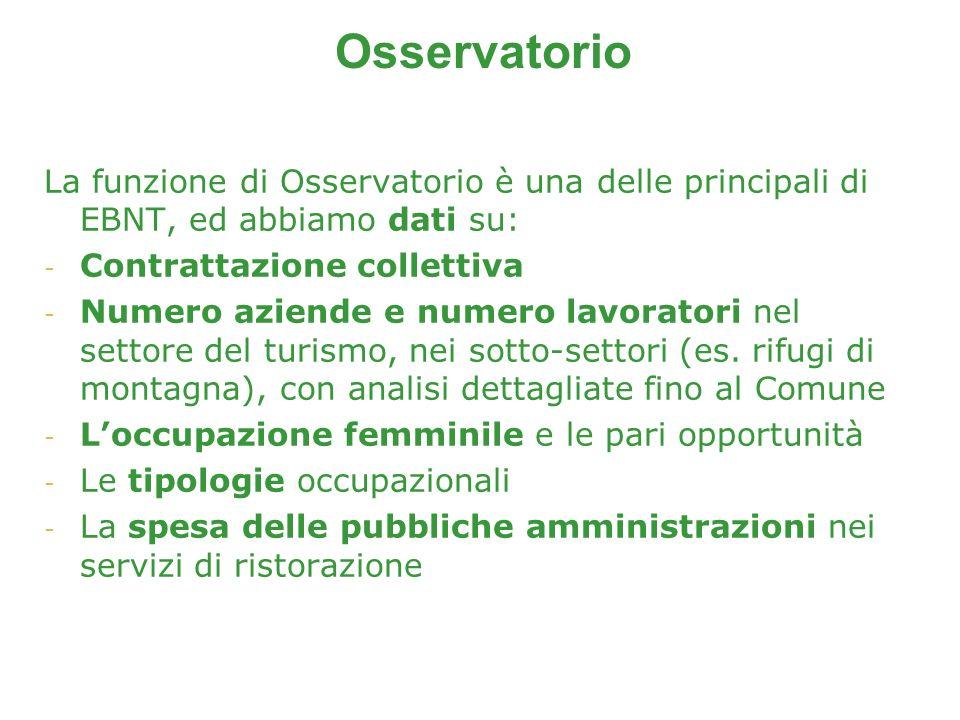 Osservatorio La funzione di Osservatorio è una delle principali di EBNT, ed abbiamo dati su: - Contrattazione collettiva - Numero aziende e numero lavoratori nel settore del turismo, nei sotto-settori (es.
