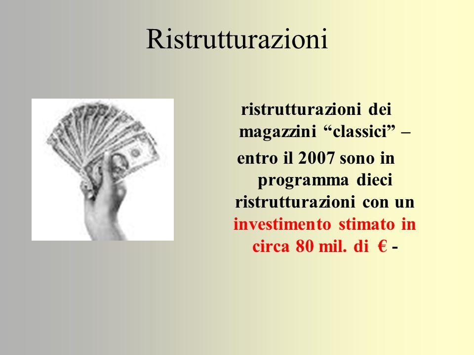 ristrutturazioni dei magazzini classici – entro il 2007 sono in programma dieci ristrutturazioni con un investimento stimato in circa 80 mil.