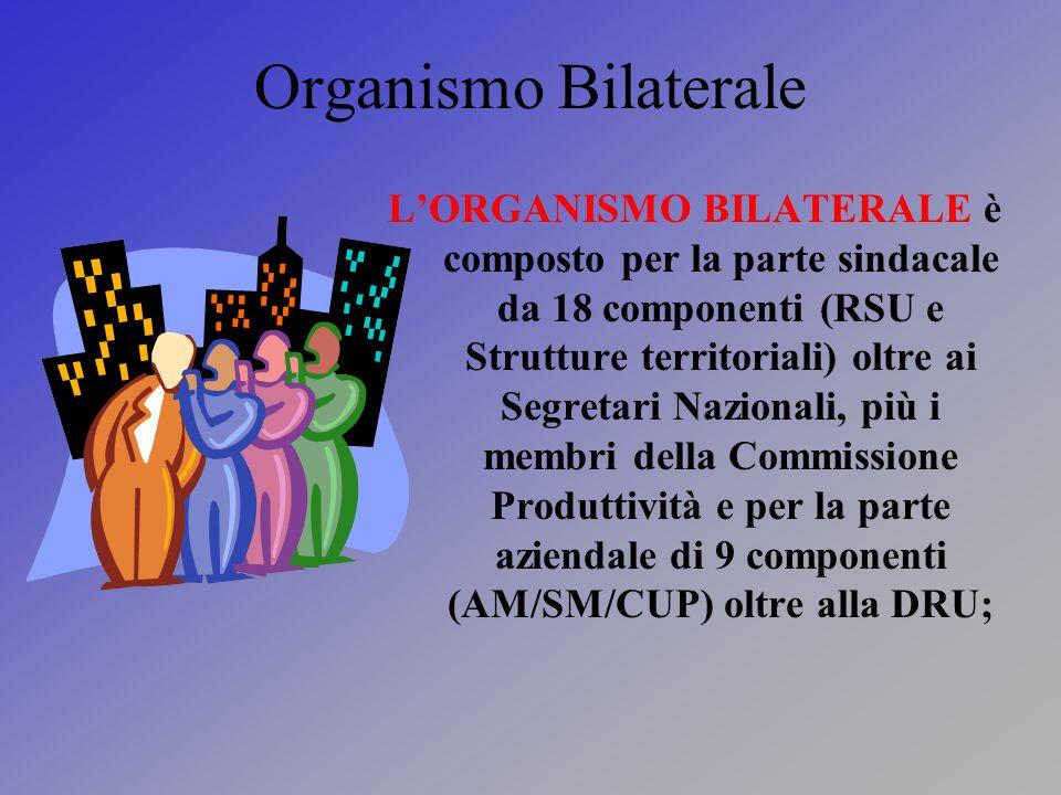 LORGANISMO BILATERALE è composto per la parte sindacale da 18 componenti (RSU e Strutture territoriali) oltre ai Segretari Nazionali, più i membri della Commissione Produttività e per la parte aziendale di 9 componenti (AM/SM/CUP) oltre alla DRU; Organismo Bilaterale
