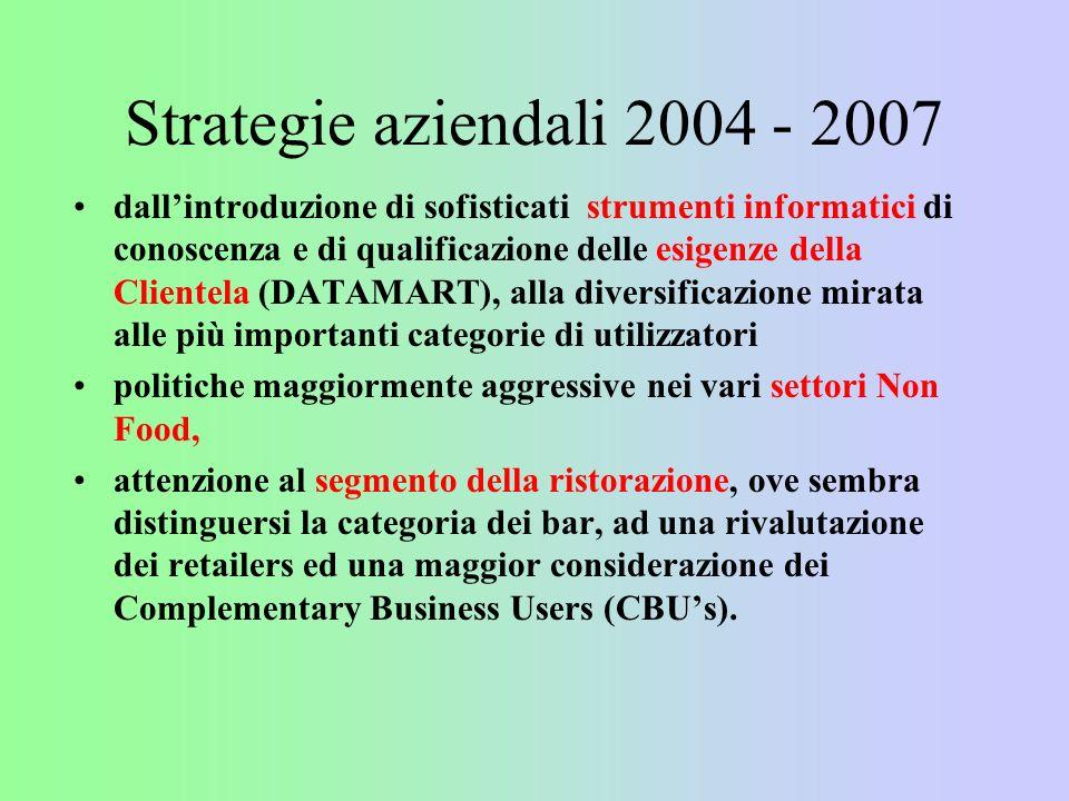 Riduzione orario di lavoro Magazzini classici escludo Brescia Gli accordi aziendali vigenti al 31/12/2004 che prevedevano una pausa mensa retribuita allinterno dellorario saranno sostituiti, a decorrere dal 1/01/2005 da quanto segue.