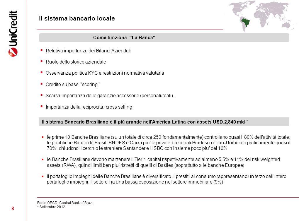 8 Relativa importanza dei Bilanci Aziendali Ruolo dello storico aziendale Osservanza politica KYC e restrizioni normativa valutaria Credito su base sc